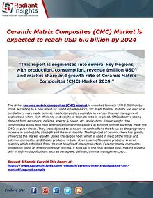 Materials Market Research Reports