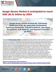 Semiconductor Market Research Reports