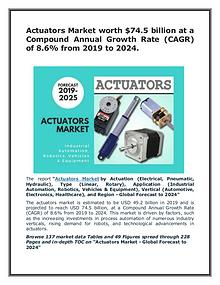 Actuators Market worth $74.5 billion by 2024