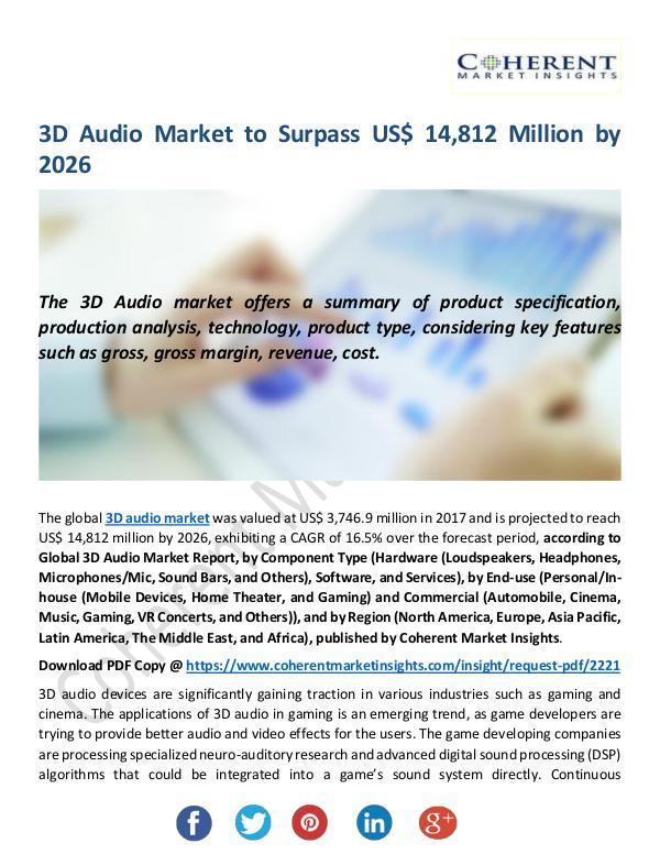 3D-Audio-Market