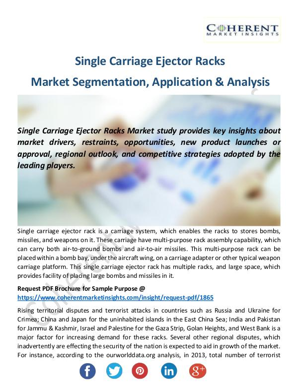 Single Carriage Ejector Racks Market
