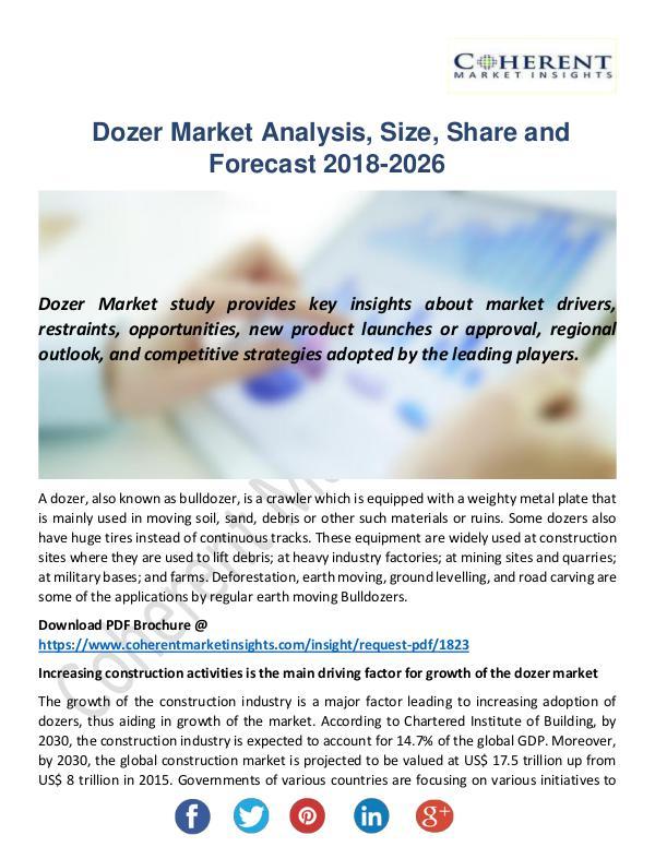 Christy Publications Dozer Market