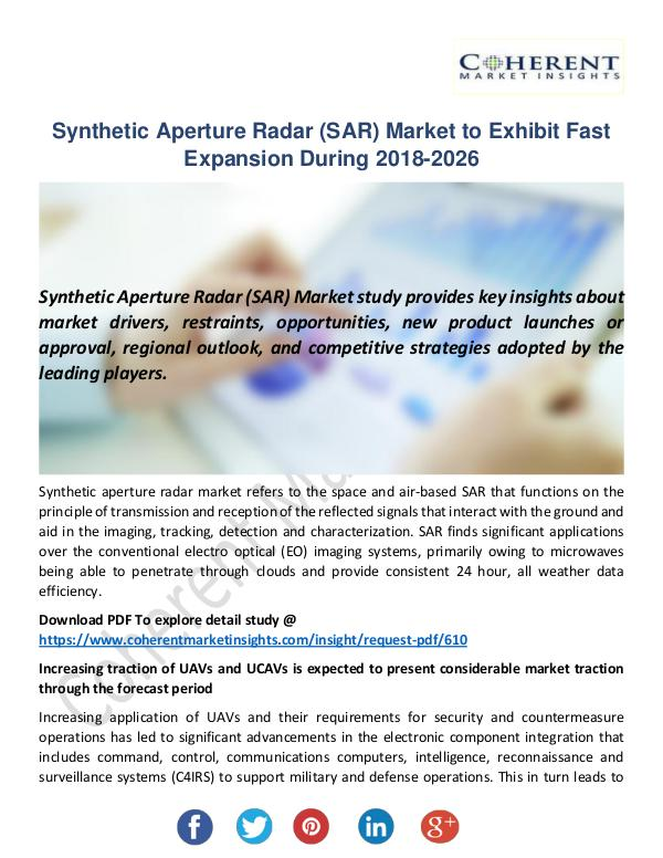 Synthetic Aperture Radar (SAR) Market