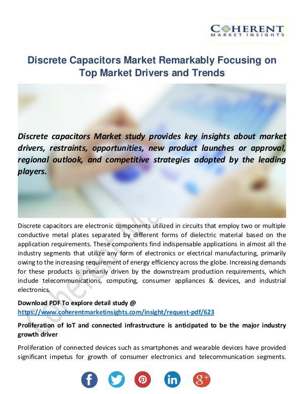 Christy Publications Discrete Capacitors Market