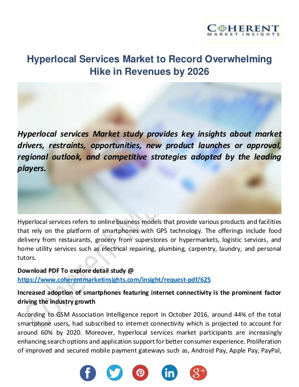 Hyperlocal Services Market