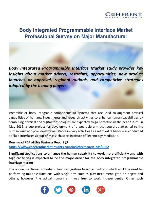Body Integrated Programmable Interface Market