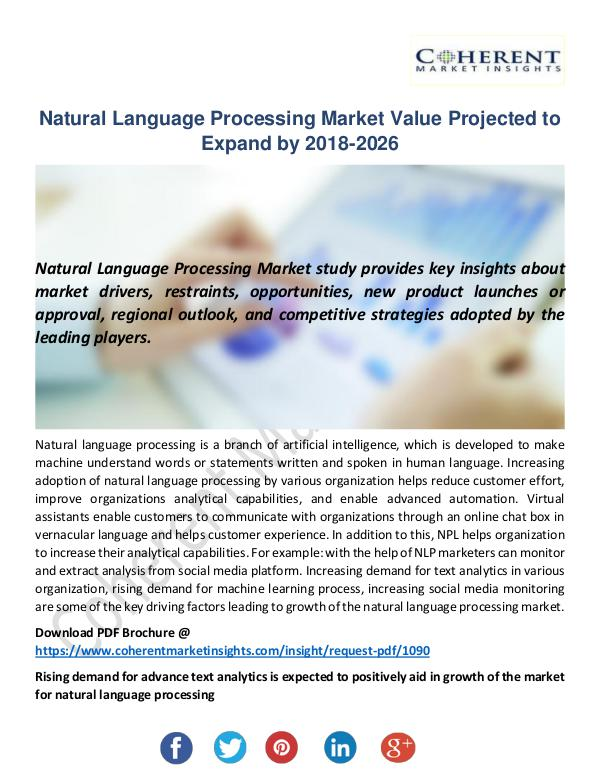 Natural Language Processing Market