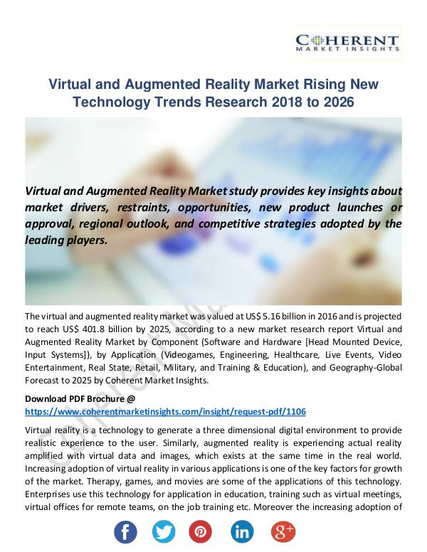 Virtual and Augmented Reality Market
