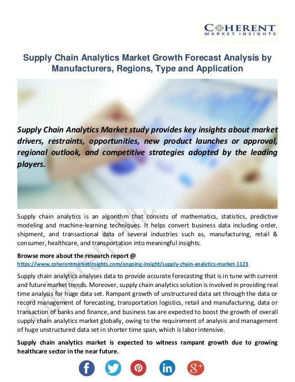 Supply Chain Analytics Market