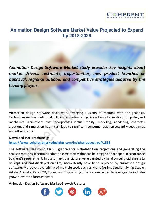 Animation Design Software Market