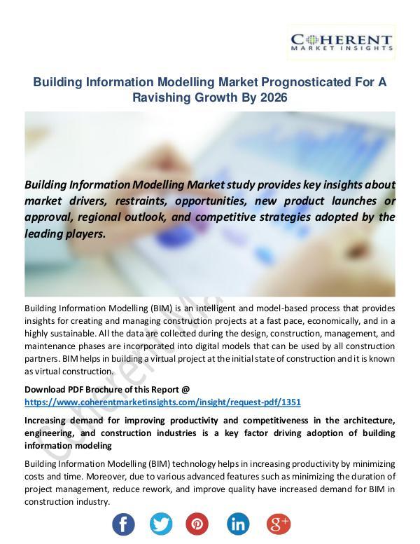 Building Information Modelling Market