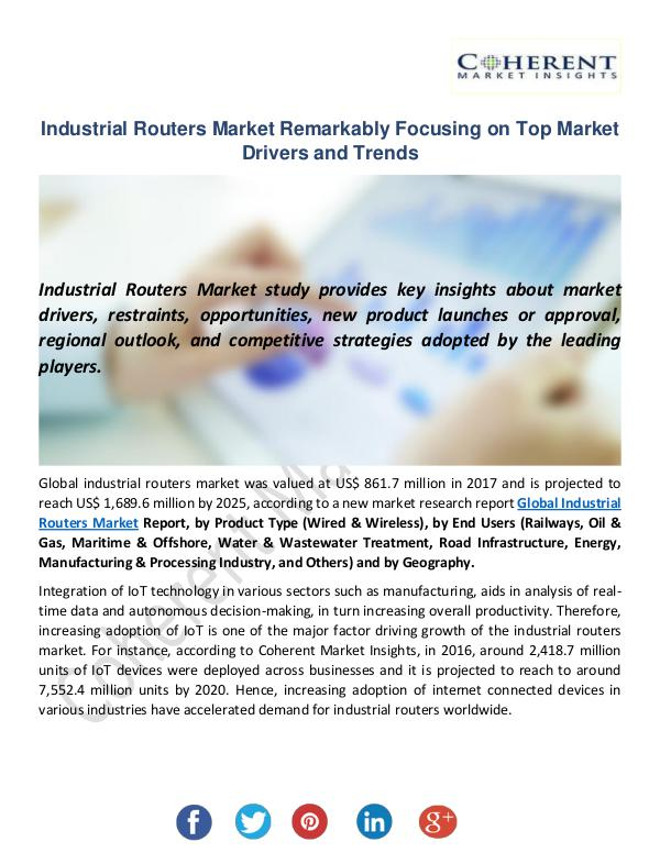 Industrial Routers Market