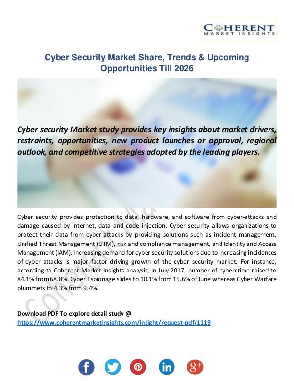 Christy Publications Cyber Security Market