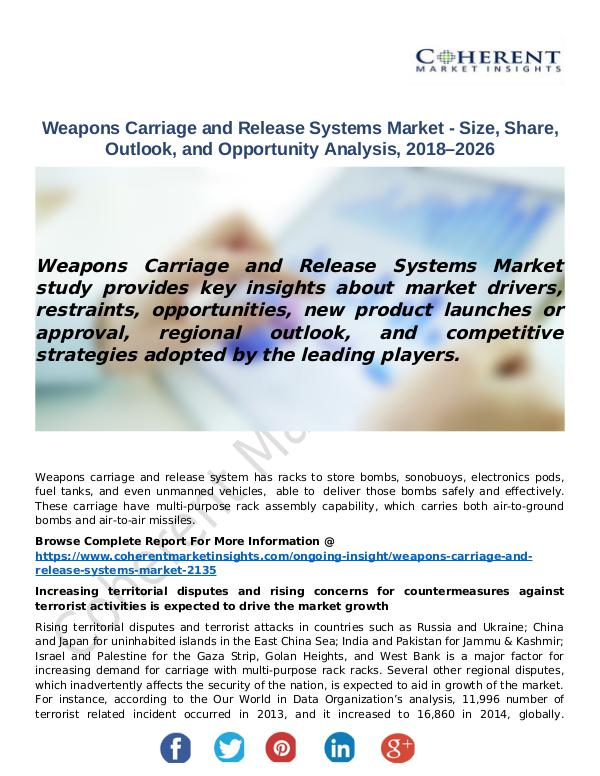 Weapons Carriage and Release Systems Market