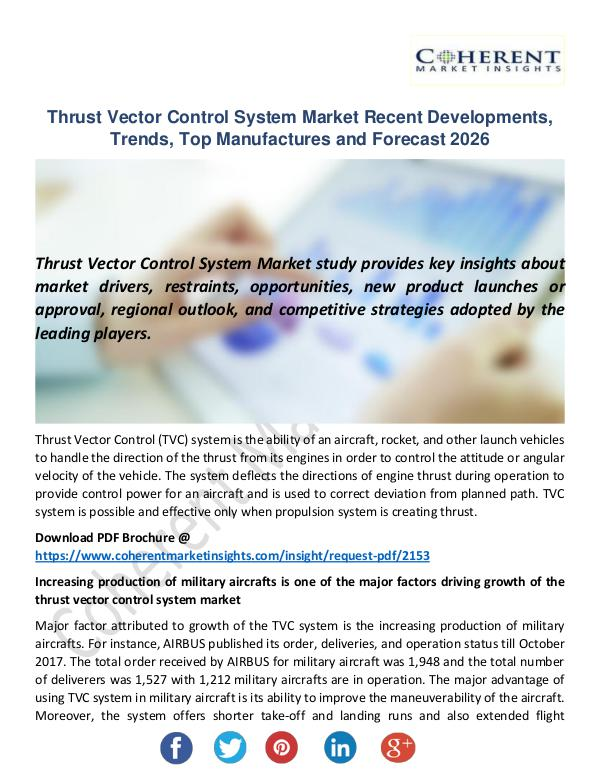 Thrust Vector Control System Market