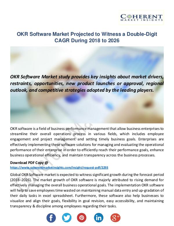 OKR Software Market