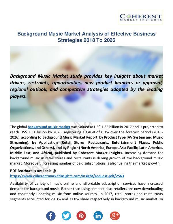 Background Music Market