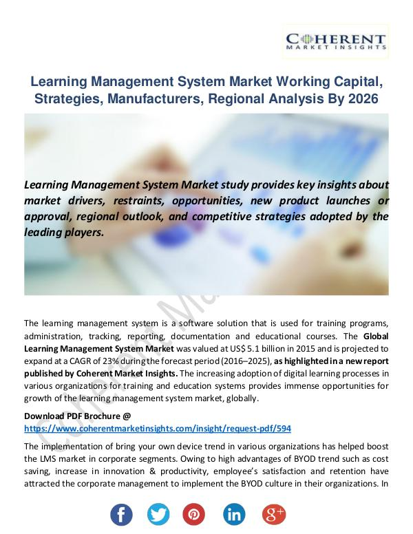Learning Management System Market