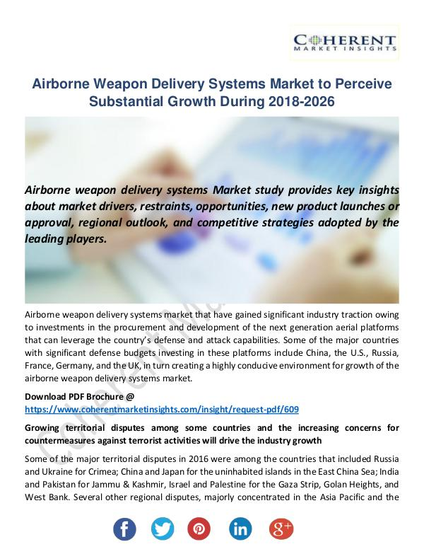 Airborne Weapon Delivery Systems Market