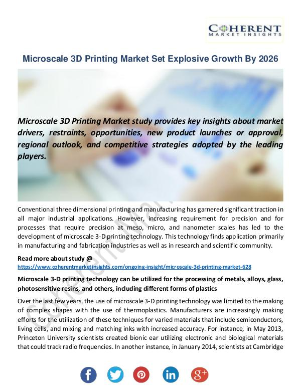 Microscale 3D Printing Market