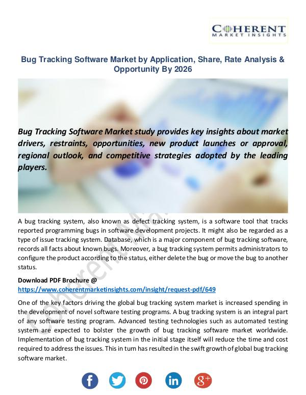 Bug Tracking Software Market