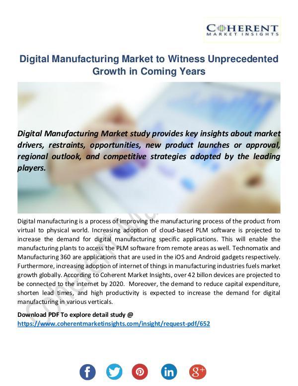 Digital Manufacturing Market