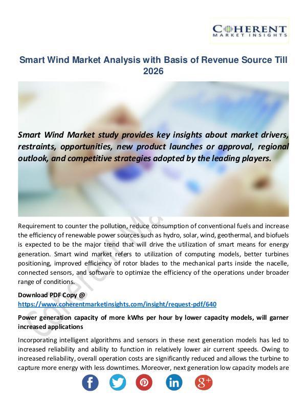 Smart Wind Market