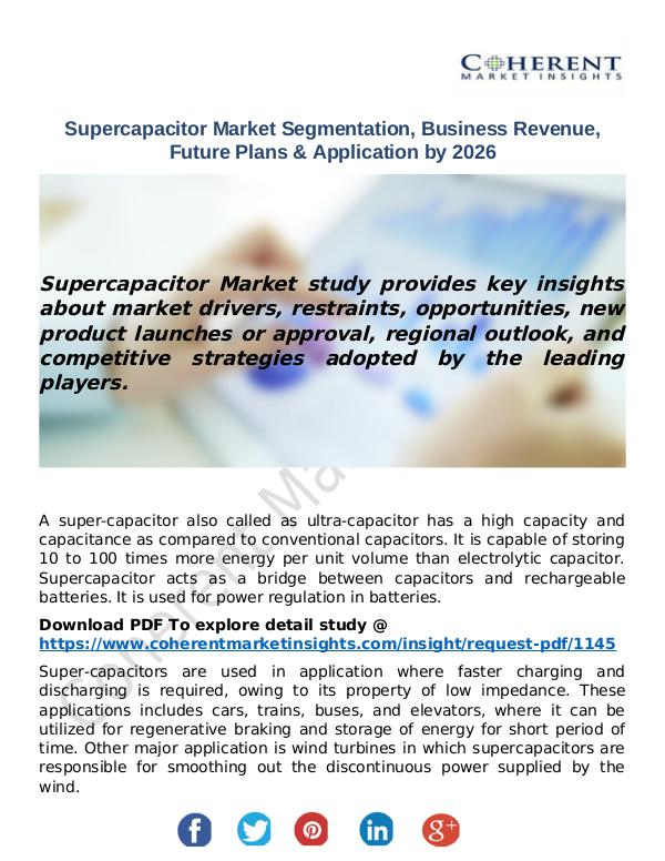Christy Publications Supercapacitor Market