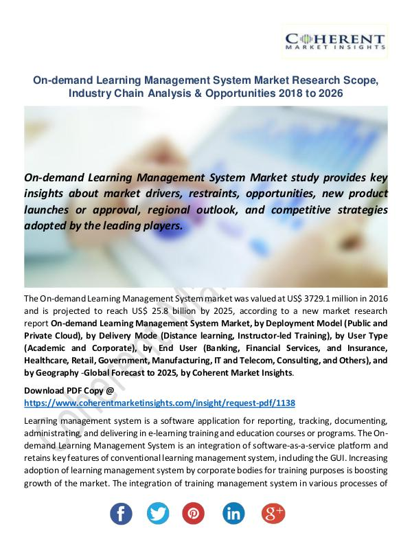 Christy Publications On-demand Learning Management System Market