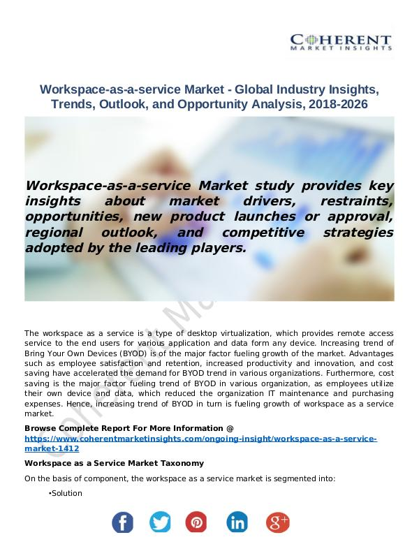 Christy Publications Workspace-as-a-service Market