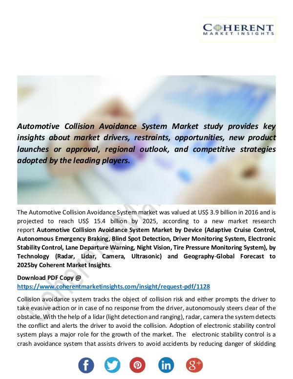 Automotive Collision Avoidance System Market