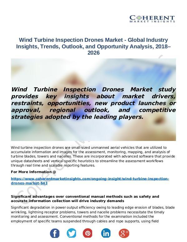 Christy Publications Wind Turbine Inspection Drones Market