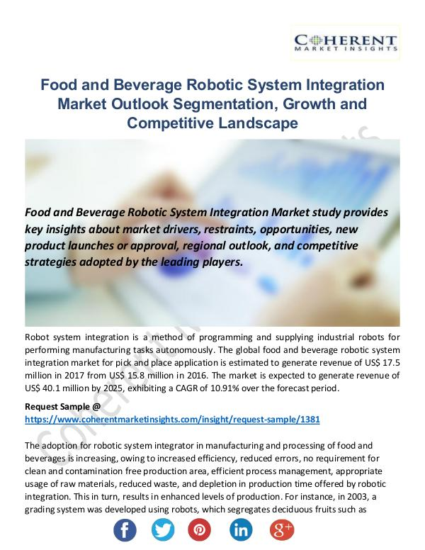Christy Publications Food Beverage Robotic System Integration Market