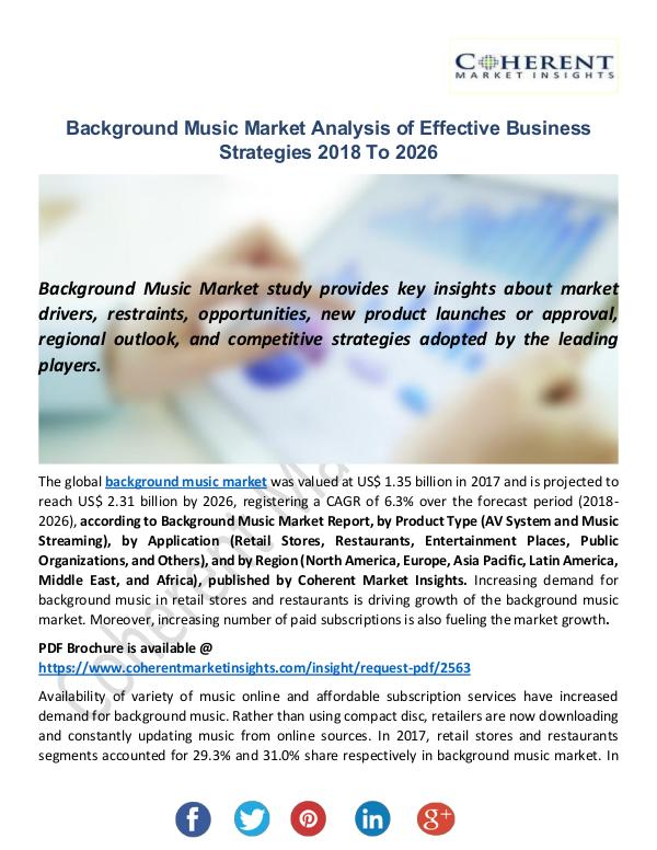 Background Music Market