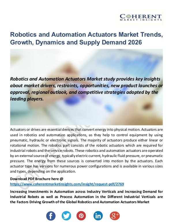 Christy Publications Robotics and Automation Actuators Market