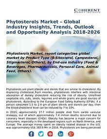 Phytosterols Market – Global Industry Insights, Trends, Outlook and O