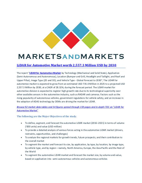 Automotive Market Revenue, Trends, Growth, Technologies, CAGR LiDAR for Automotive Market