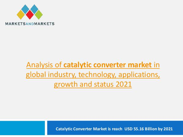 Catalytic Converter Market
