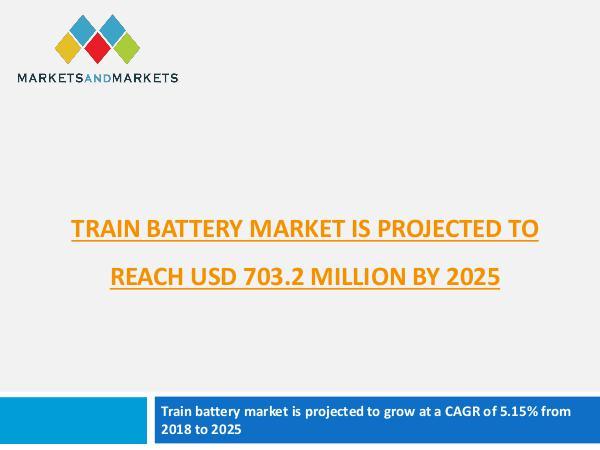 Train Battery Market