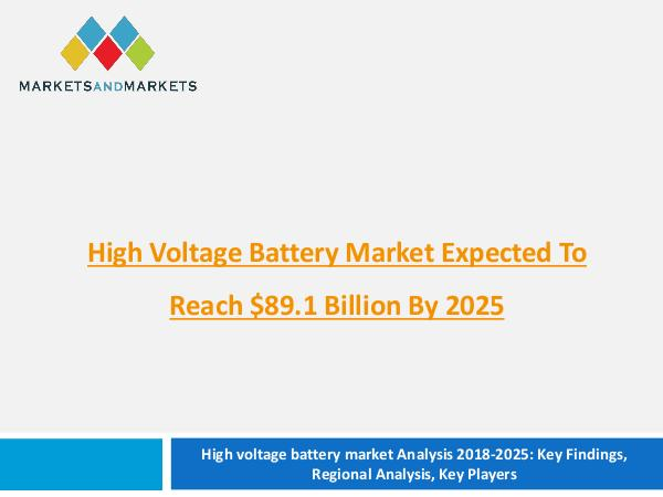 Global High Voltage Battery Market Overview - 2025