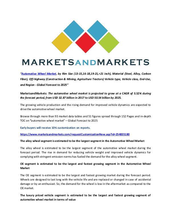 Automotive Wheel Market