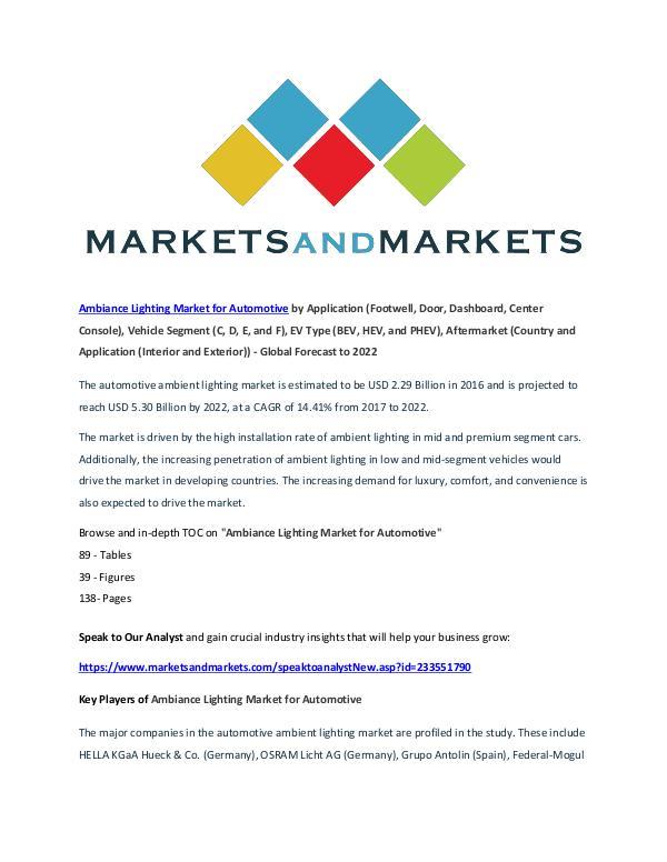 Automotive Ambient Lighting Market