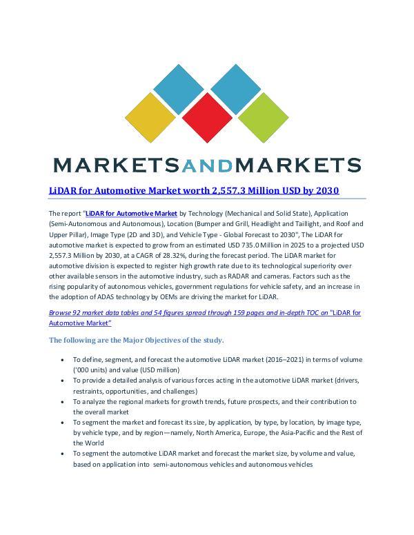 LiDAR for Automotive Market
