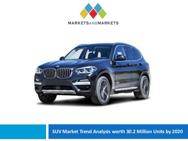 Automotive Market Revenue, Trends, Growth, Technologies, CAGR SUV Market