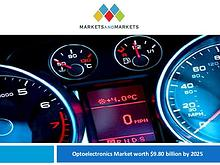 Automotive Market Revenue, Trends, Growth, Technologies, CAGR