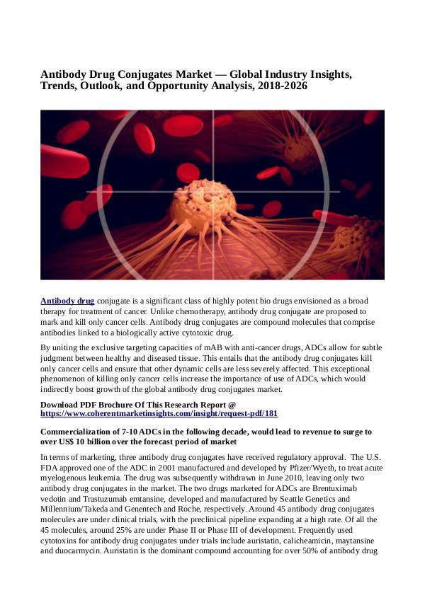 Healtcare Antibody Drug Conjugates Market