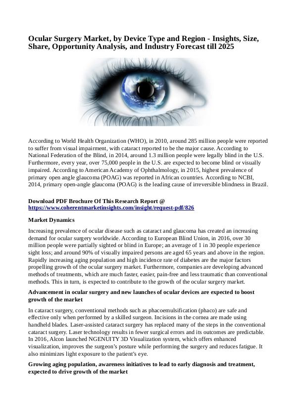 Healtcare Ocular Surgery Market