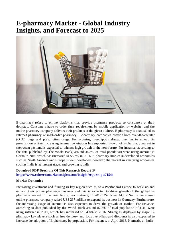 Healtcare E-pharmacy Market