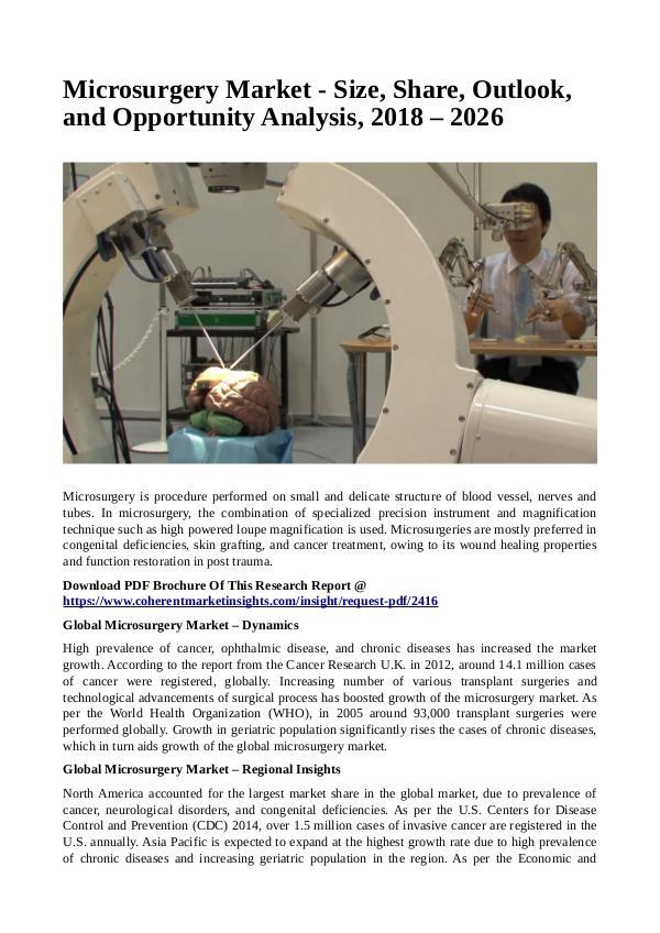 Healtcare Microsurgery Market