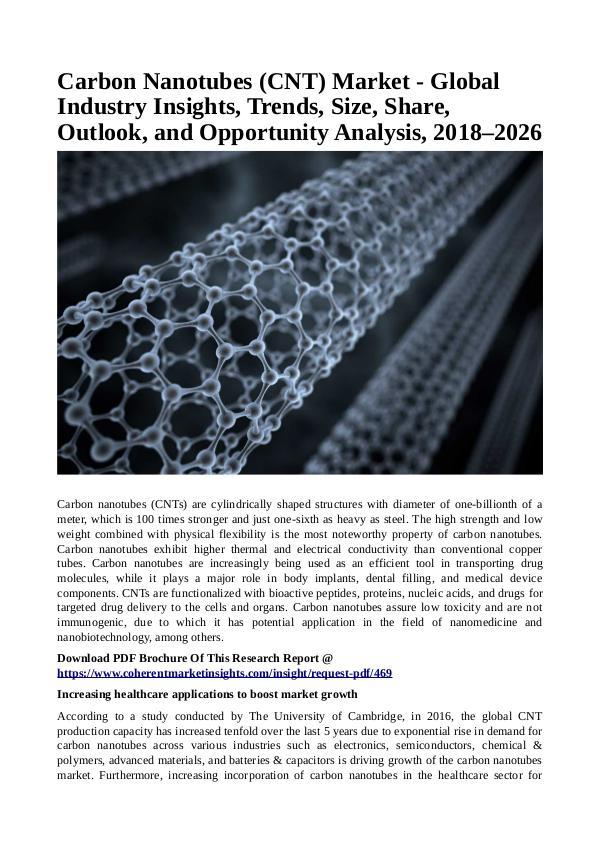 Healtcare Carbon Nanotubes (CNT) Market